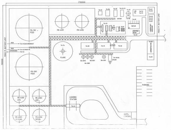 TechnoKontrol | Refinery
