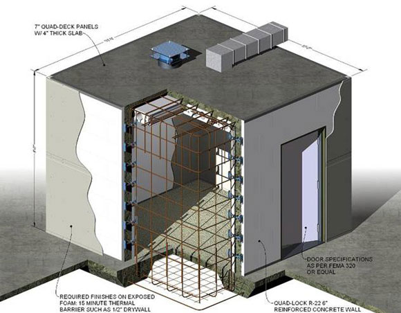 Brilliant Technokontrol Home Office Panic Rooms Bunkers Download Free Architecture Designs Rallybritishbridgeorg